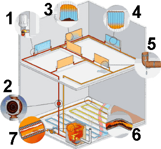 central heating power flushing london
